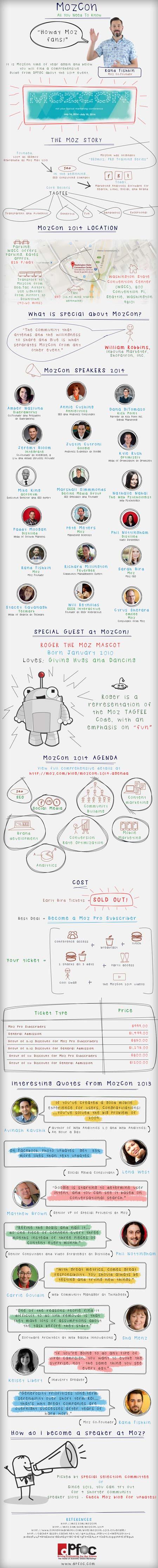 DPFOC-IG-March-(mozcon)